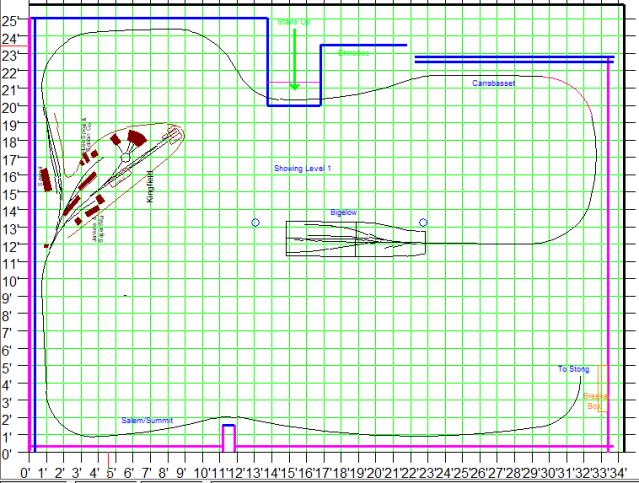 SR&RL V2 Concept Level 1